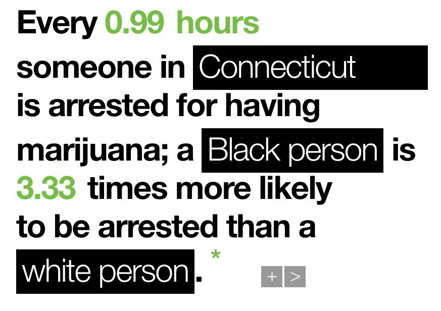 racial-disparity